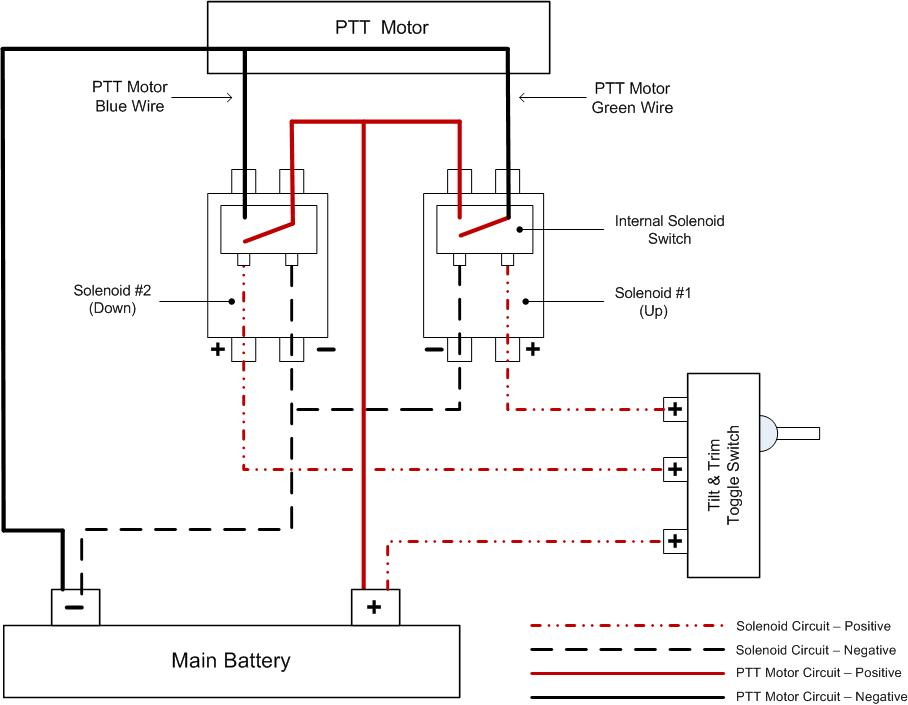 Fiberglassics U00ae - Ptt Wiring Diagram